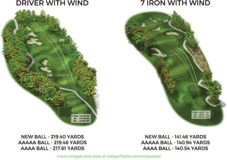 Used Golf Balls vs New Golf Balls Photo